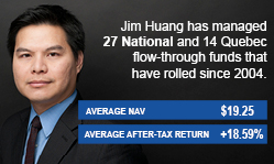 Jim Huang's National Class Performance
