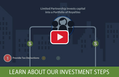 View Investment Steps